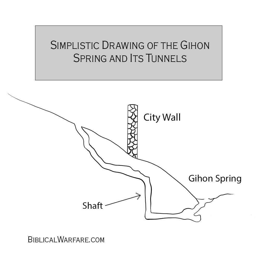 Cross section of the Gihon Spring Tunnel near The City of David